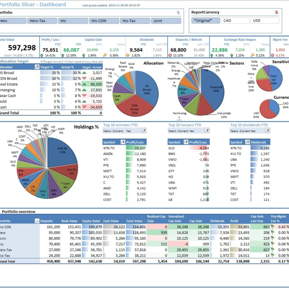 Procurement Savings Spreadsheet With Construction Project Management Excel Spreadsheet Free Download