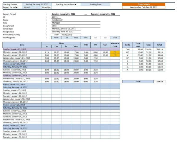 Procurement Savings Spreadsheet Within Family Budget Spreadsheet Excel Free Family Budget Spreadsheet