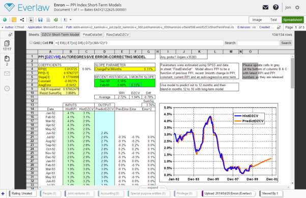 Produce Spreadsheets Inside Excelling At Discovery: Spreadsheets In Document Review  The