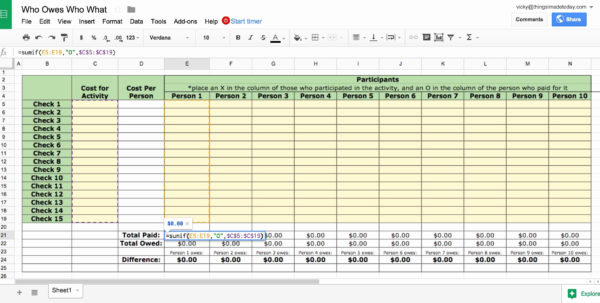 Product Pricing Spreadsheet Templates Throughout Product Pricing Spreadsheet  Aljererlotgd