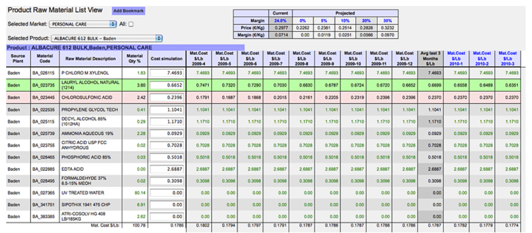 Product Pricing Spreadsheet Throughout Product Pricing Spreadsheet  Aljererlotgd