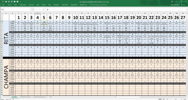 Production Capacity Planning Template In Excel Spreadsheet Intended For Capacity Planning Template In Excel Spreadsheet Inspirational