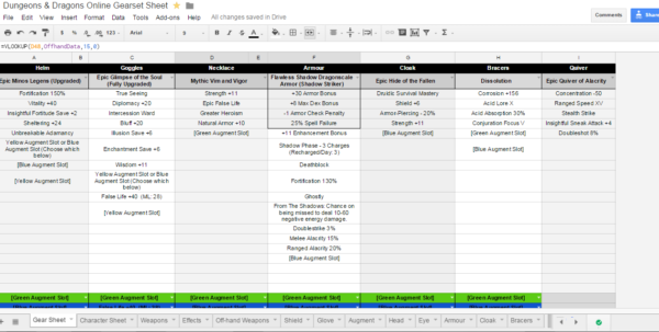 Production Downtime Spreadsheet Intended For Production Downtime Report Template  Homebiz4U2Profit