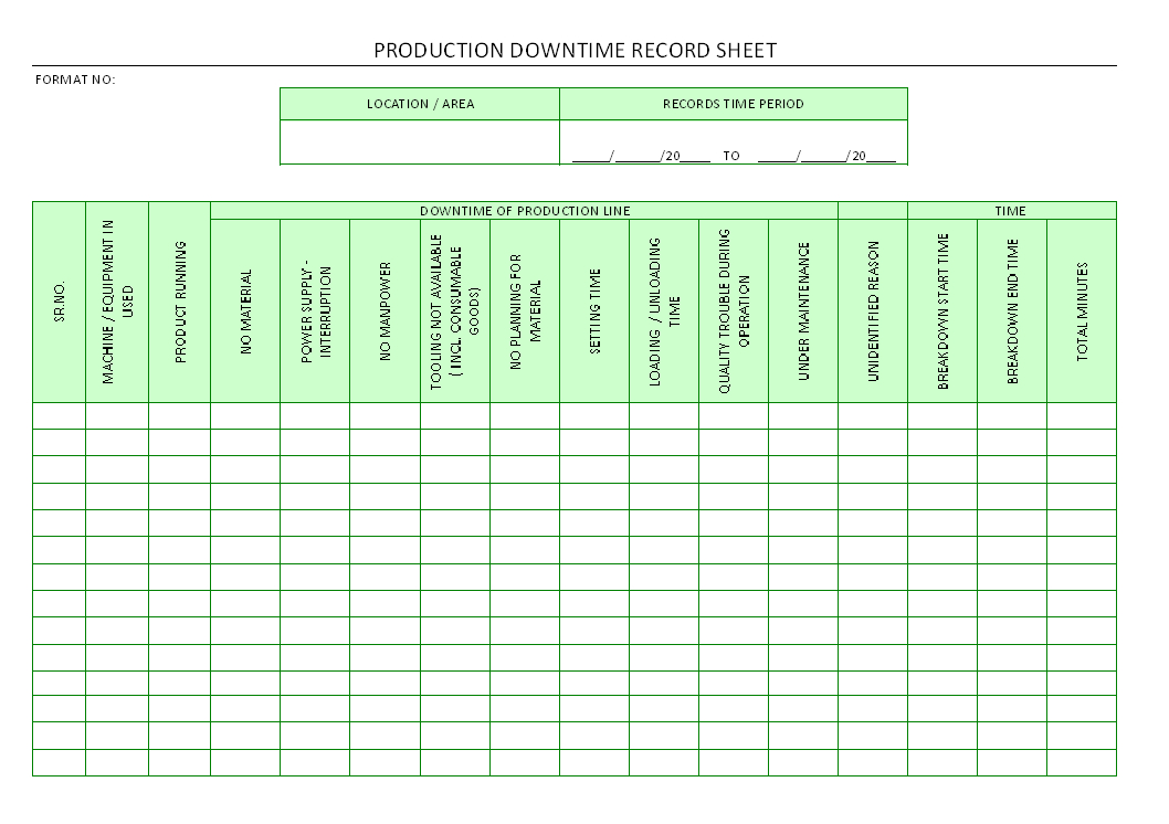 Production Downtime Spreadsheet With Production Downtime Record Sheet