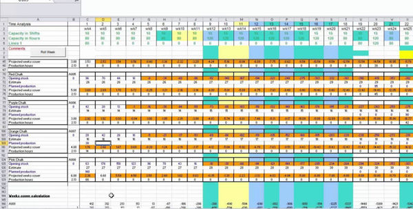 Production Planning Spreadsheet Template Inside 022 Production Schedule Template Excel Ideas Lovely Client