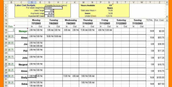 Production Planning Spreadsheet Within Scheduling Spreadsheet Production Free Templates Planning And
