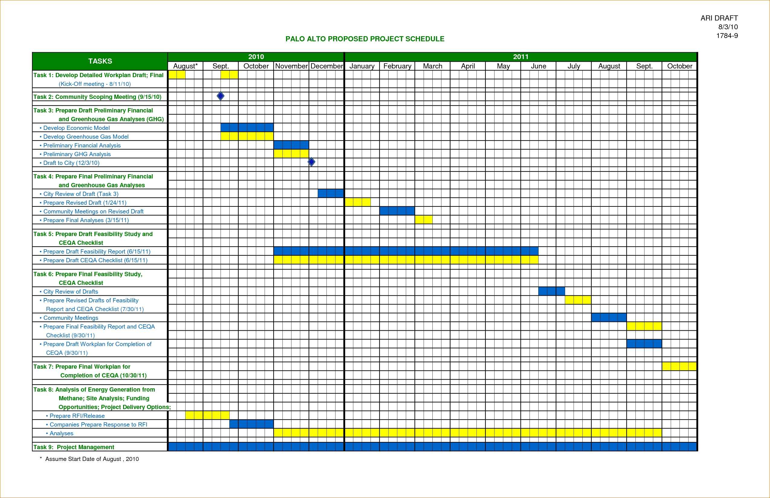Production Schedule Spreadsheet Template Regarding Scheduling Spreadsheet Template Production Planning Andfree