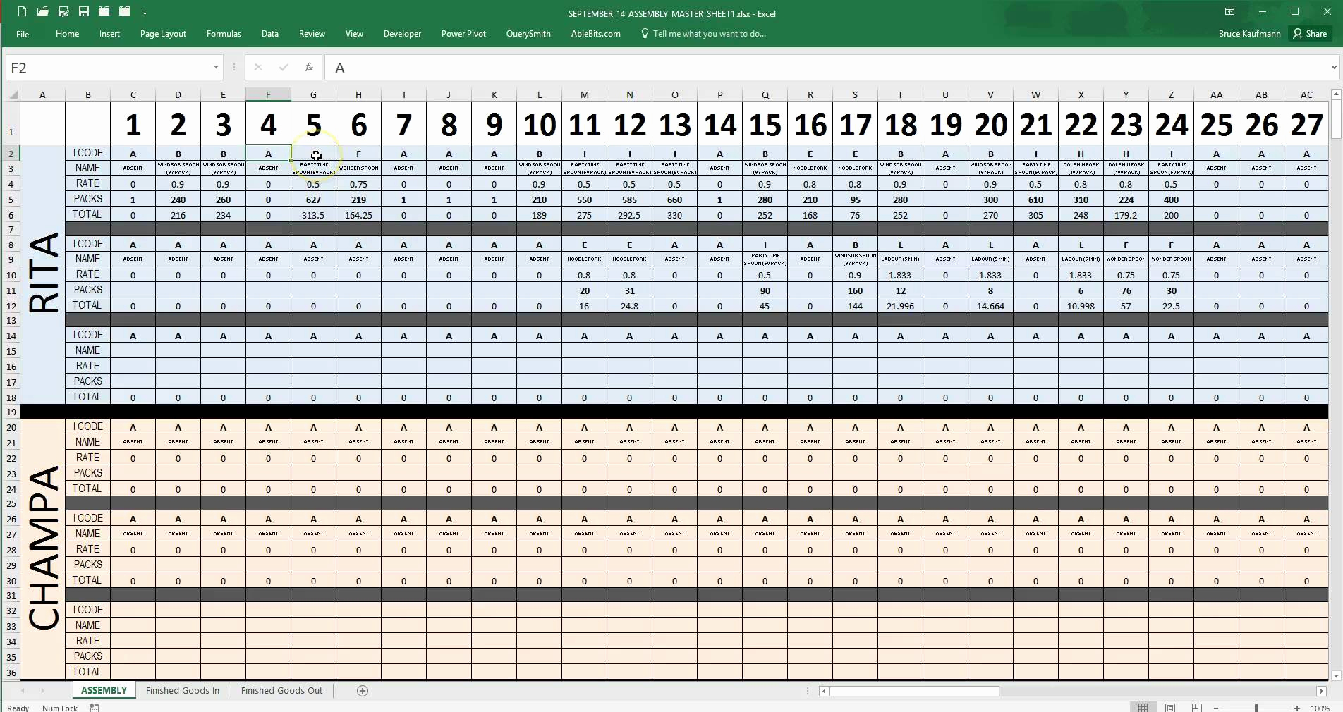 Production Tracking Spreadsheet With Daily Task Tracking Spreadsheet Elegant Employee Daily Production