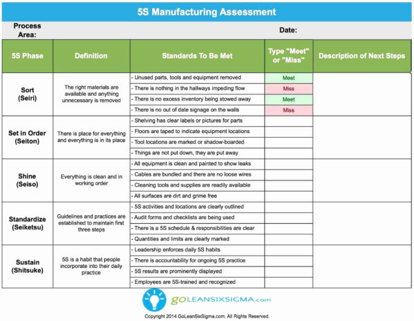 Production Tracking Spreadsheet With Machine Downtime Spreadsheet Or Downtime Tracking Sheet Best 9 Best