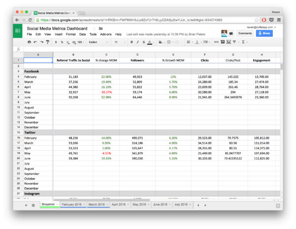 Productivity Spreadsheet Throughout Productivity Spreadsheet Luxury Spreadsheet App For Android Online