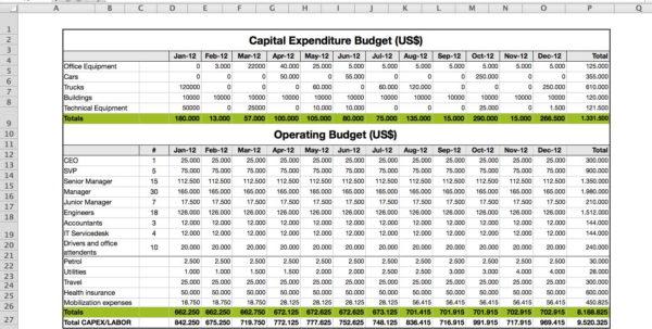 Productivity Spreadsheet With Productivity Spreadsheet For Spreadsheet For Mac Spreadsheet