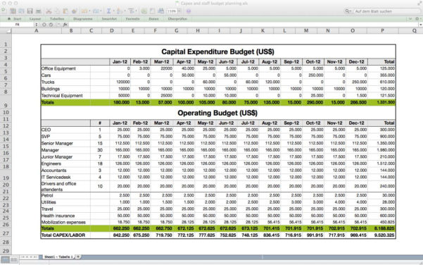 Productivity Spreadsheet With Productivity Spreadsheet For Spreadsheet For Mac Spreadsheet