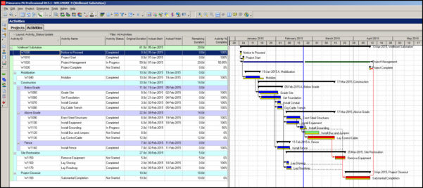 Professional Excel Spreadsheets Intended For Excel Spreadsheet To Xml And Exporting Importing Layouts In