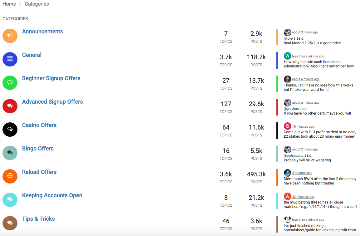 Profit Accumulator Spreadsheet In Profit Accumulator Review  From The Matched Betting Centre