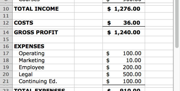 Profit And Loss Spreadsheet Example For Free Profit And Loss Template For Self Employed Invoice Sample