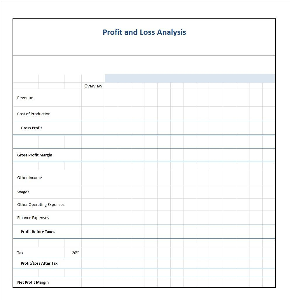 Profit And Loss Spreadsheet In 35  Profit And Loss Statement Templates  Forms