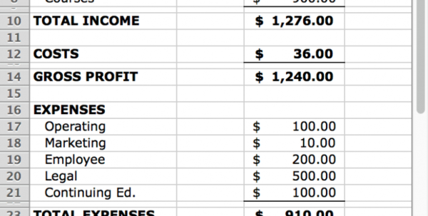 Profit And Loss Spreadsheet In Profit Loss Spreadsheet Template Excel  Bardwellparkphysiotherapy