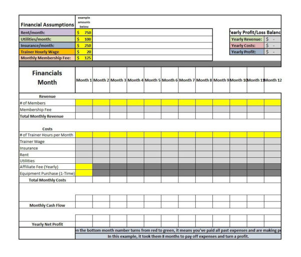 Profit And Loss Spreadsheet Pertaining To 35  Profit And Loss Statement Templates  Forms