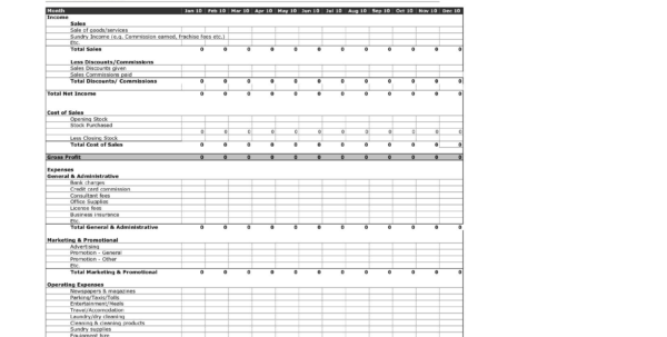 Profit And Loss Spreadsheet Small Business Inside Small Business Profit And Loss Statement Template Best Of Small