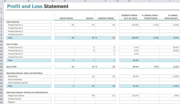 Profit And Loss Spreadsheet Uk With Regard To 008 Profit And Loss Template Ideas ~ Ulyssesroom