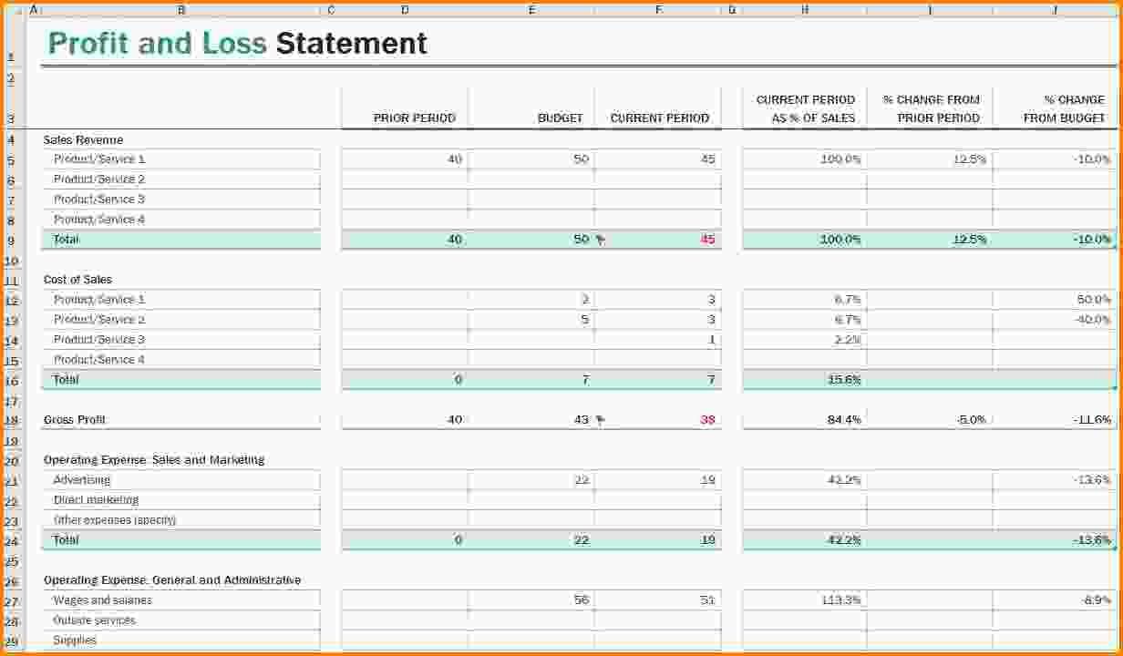 profit and loss spreadsheet uk  u2013 db