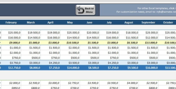 Profit And Loss Statement Excel Spreadsheet Intended For Profit And Loss Statement Template  Free Excel Spreadsheet