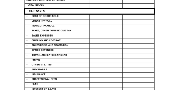 Profit And Loss Statement Excel Spreadsheet Regarding Profit And Loss Statement Excel Template  My Spreadsheet Templates