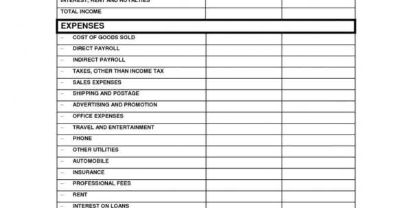 Profit Loss Spreadsheet Regarding Profit Loss Spreadsheet Template Example And Statement Excel My