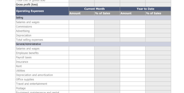 Profit Loss Spreadsheet With Profit  Loss Statement Example  Tagua Spreadsheet Sample Collection