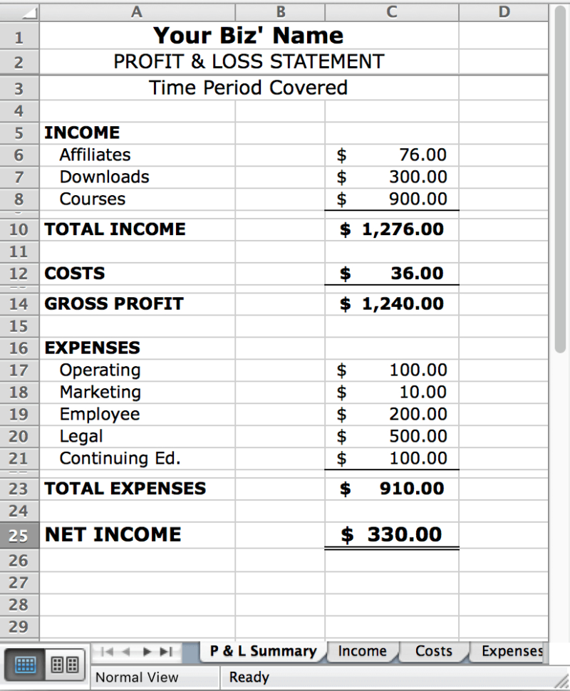 Profit Spreadsheet For P And L Spreadsheet  Kasare.annafora.co