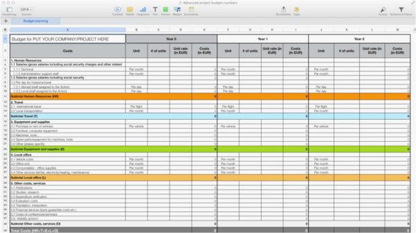 Project Budget Spreadsheet Regarding Example Of Project Budget Spreadsheet Template Excel Simple Design A