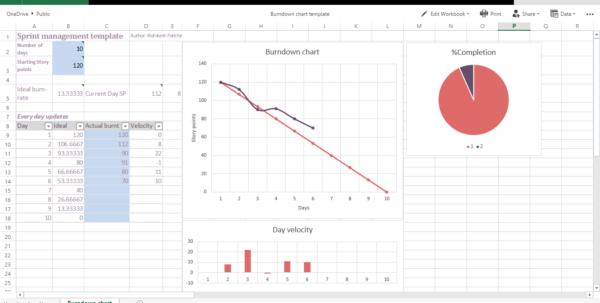 Project Burn Rate Spreadsheet Inside Excel Burndown Chart  Altin.northeastfitness.co