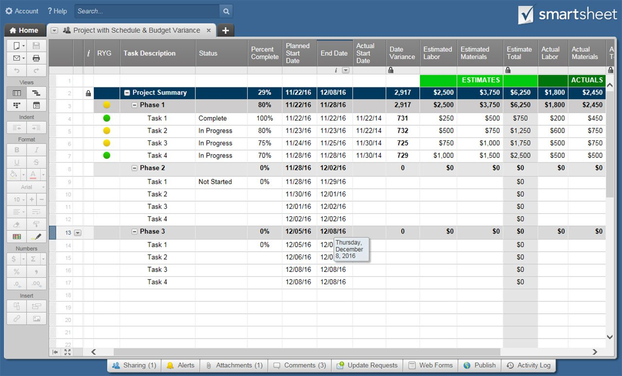 Project Burn Rate Spreadsheet Pertaining To Champion's Guide To Earned Value Smartsheet