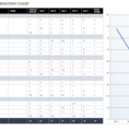Project Burn Rate Spreadsheet Regarding Free Agile Project Management Templates In Excel