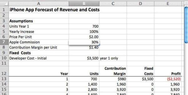 Project Cash Flow Spreadsheet For Project Cash Flow Spreadsheet As Spreadsheet App How To Make A