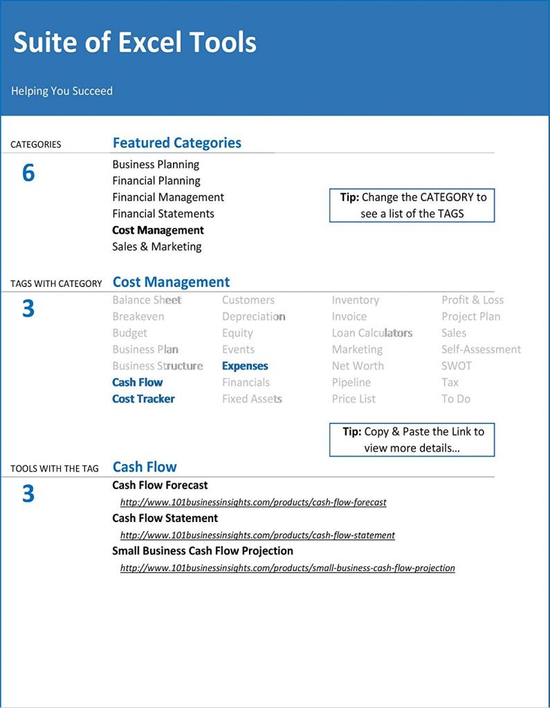 Project Cash Flow Spreadsheet In Business Cash Flow Spreadsheet And Plan Forecast With Free Template