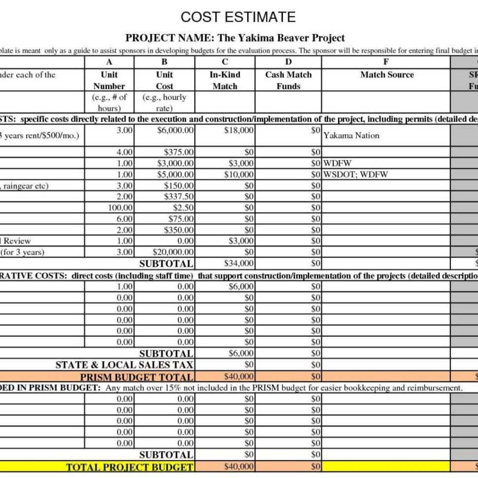 Project Cost Estimate Spreadsheet In Construction Cost Estimate Sheet Within Free Project Cost Estimate