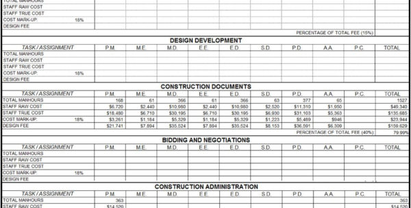 Project Cost Estimate Spreadsheet With Regard To Free Project Management Cost Estimation In Estimate Worksheet Project Cost Estimate Spreadsheet Google Spreadsheet
