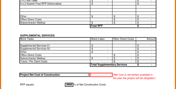 Project Cost Estimate Template Spreadsheet Regarding Construction Cost Estimate Spreadsheet And 8 Project Estimate Project Cost Estimate Template Spreadsheet Spreadsheet Download