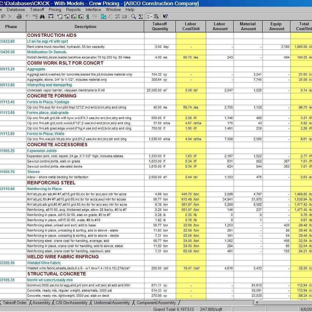 Project Cost Estimating Spreadsheet Templates For Excel Throughout Project Cost Estimating Spreadsheet Templates For Excel – Haisume
