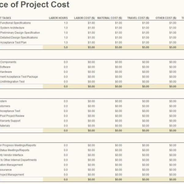 Project Cost Tracking Spreadsheet Excel With Excel Budget Template  Vnzgames Inside Project Cost Tracking