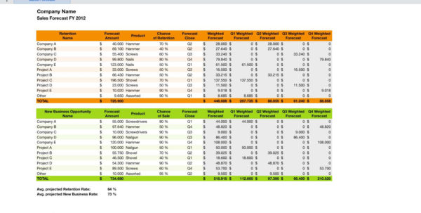 Project Forecast Spreadsheet With Templates For Numbers Pro For Mac  Made For Use