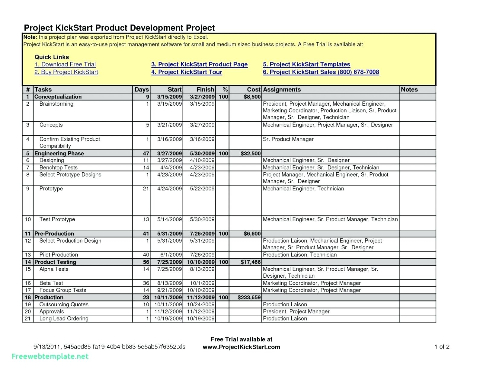 Project Management Tracking Spreadsheet Pertaining To Project Management Budget Tracking Template Software Template