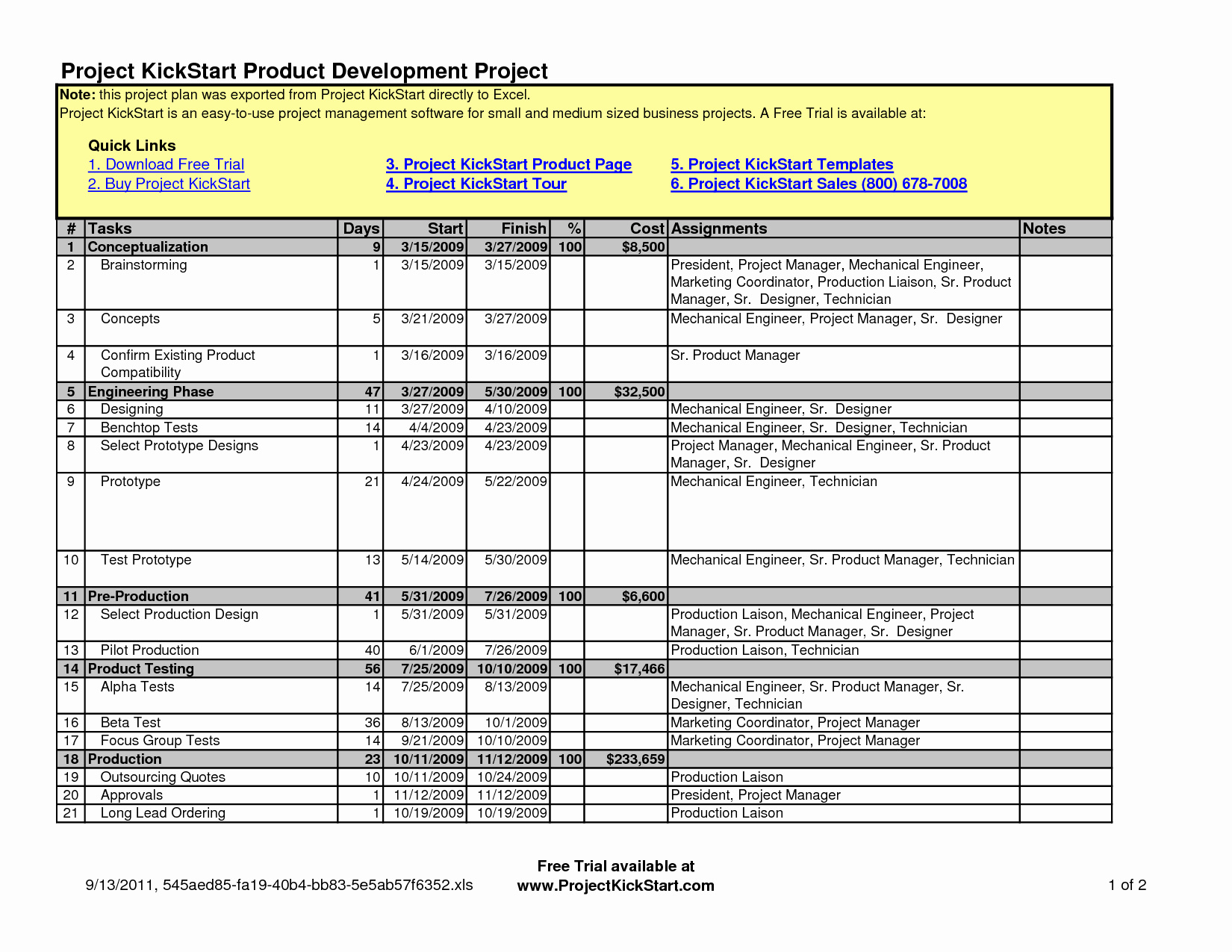Project Plan Excel Spreadsheet Intended For Project Plan Template Excel 2013 Awesome Free Project Management