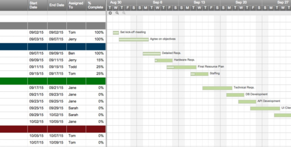 Project Plan Excel Spreadsheet Intended For Unbelievable Project Plan Excel Template ~ Ulyssesroom