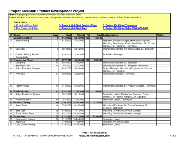 Project Plan Spreadsheet Examples For Project Planning Spreadsheet Free Examples Planplate Excel Pictures