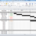 Project Planning Excel Spreadsheet Template Pertaining To Work Plan Template  Tools4Dev