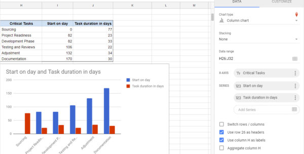 Project Planning Google Spreadsheet For Gantt Charts In Google Docs