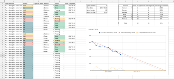 Project Planning Google Spreadsheet Throughout Agile Project Management In Google Sheets  Justin Sybrandt