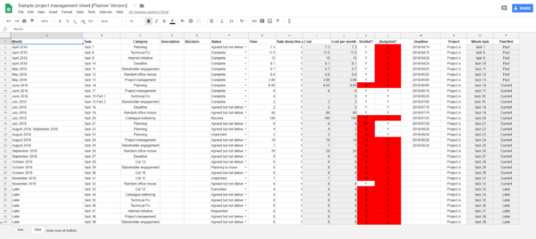Project Planning Google Spreadsheet With Visualizing Time: A Project Management Howto Using Google Sheets  Moz